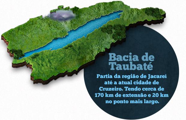 bacia_2